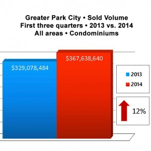 2014 Real Estate Statistics