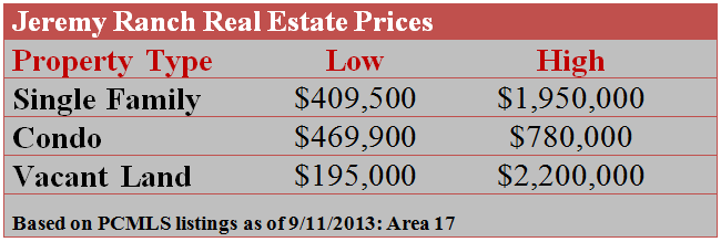Jeremy Ranch Real Estate Prices