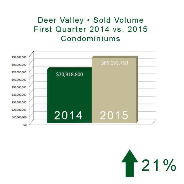 Deer Valley2