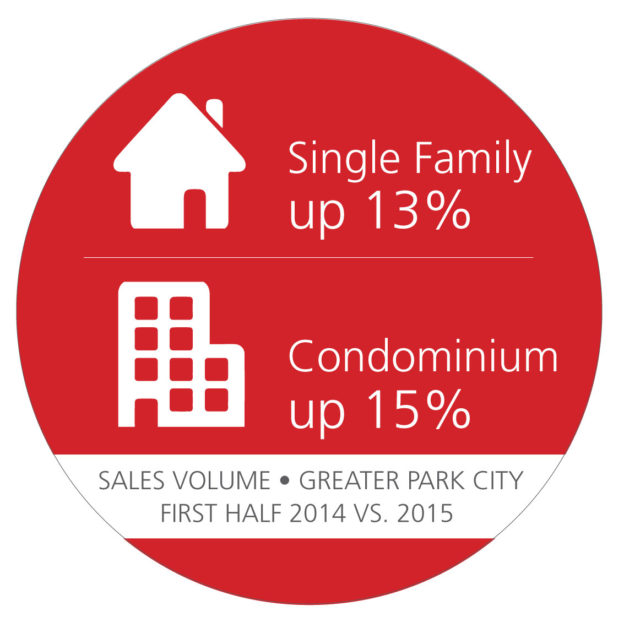 Sales-Volume-Park-City-Logo